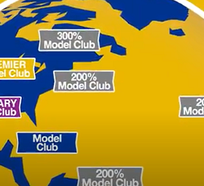 Now, you can access all Model Club resources from a single web page.